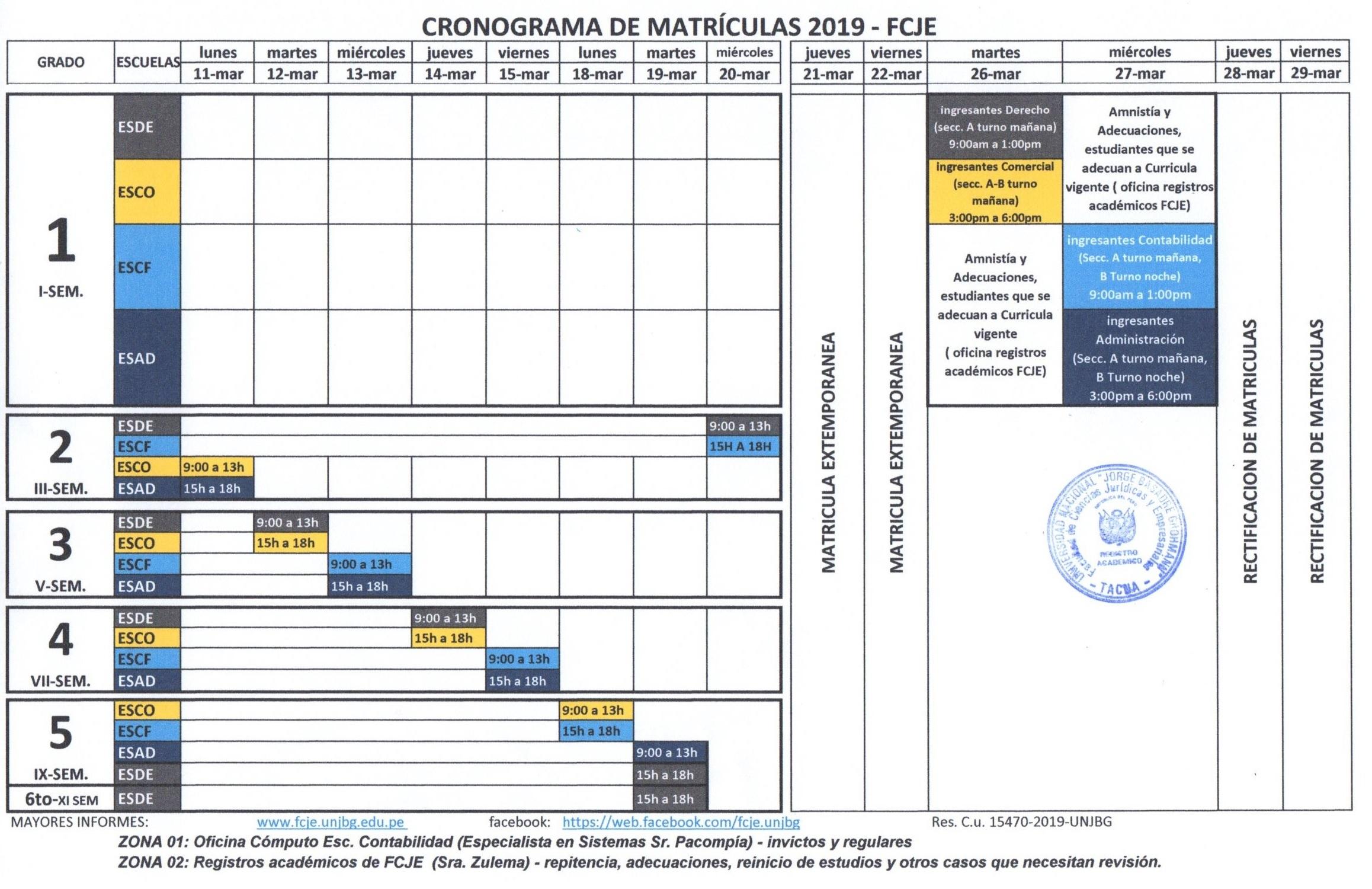 Calendario De Tesis.Escuela Profesional Ciencias Contables Y Financieras Unjbg